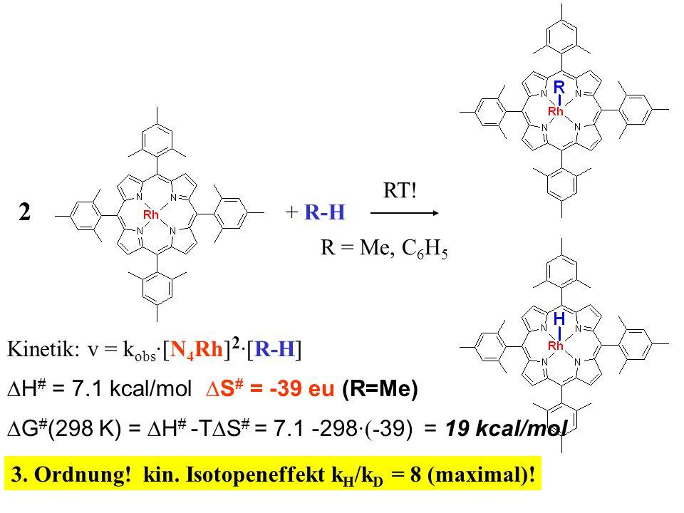 2 RT! + R-H R = Me, C6H5 Kinetik: v = kobs·[N4Rh]2·[R-H]